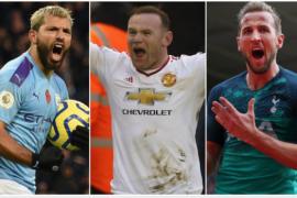 英超近10年最具代表球星是谁?英国球迷选此巨星